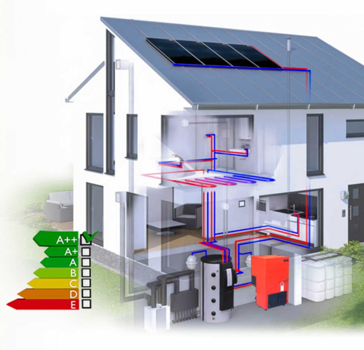 BIO-LOGIC werking Biostook